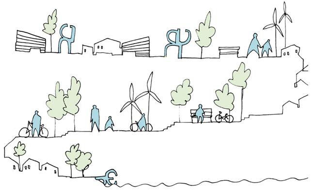 #Cambiando el Cambio [Climático]. Plan de Acción Klima DSS2050