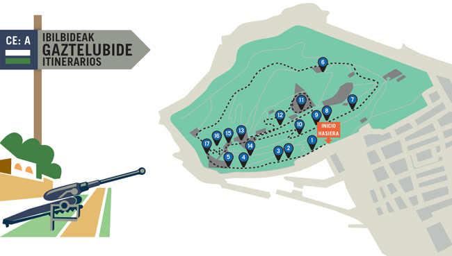 Itinerario Gaztelubide