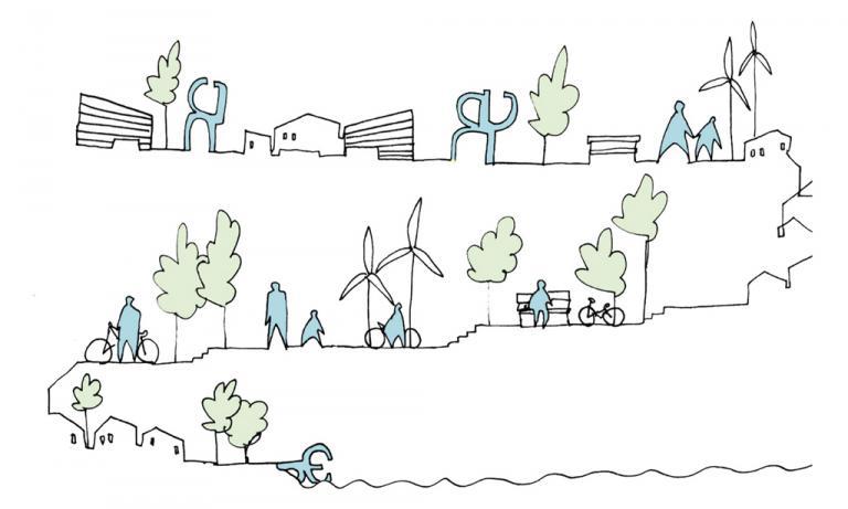 Cambiando el Cambio [Climático]. Plan de Acción Klima DSS2050